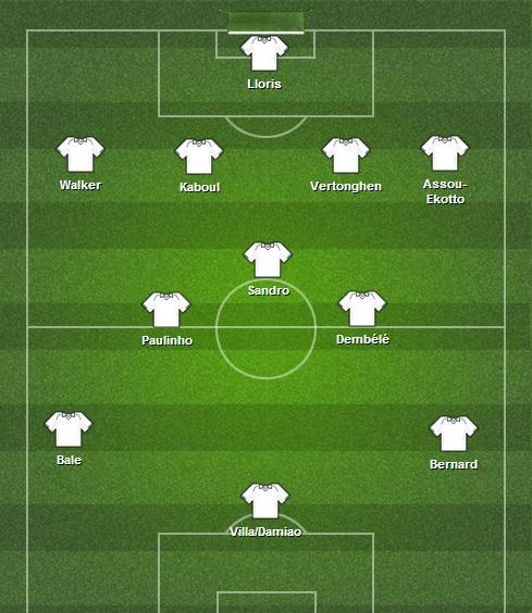 Spurs 2013-14