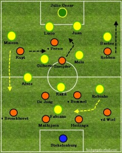 Quarter-Final Preview: Holland v Brazil & Uruguay v Ghana