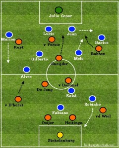 Holland 2-1 Brazil: Mistakes and indiscipline costs Brazil