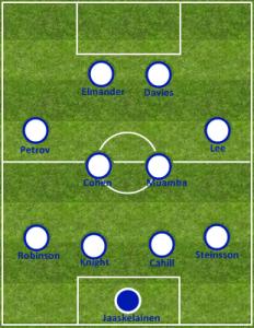 Season Preview: Bolton Wanderers