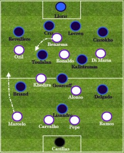 Tactical Review: Ozil and Benzema movement unlock resolute Lyon