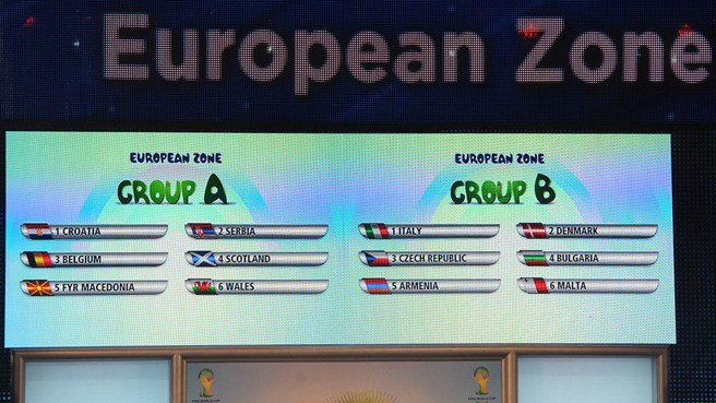 World Cup qualifying Europe
