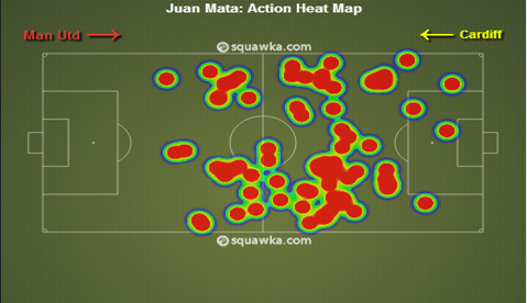 Mata heat map