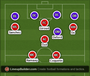 How Arsenal should have linked up against West Ham