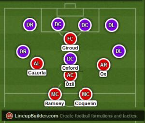 Line-up against West Ham